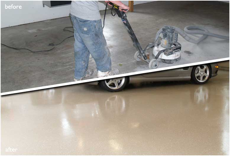 How Your Concrete Is Prepared
